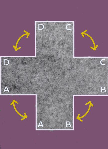 Stoffkorb Seiten zusammennähen