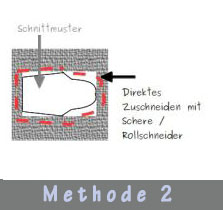Schnittmuster übertragen - Direktes Zuschneiden