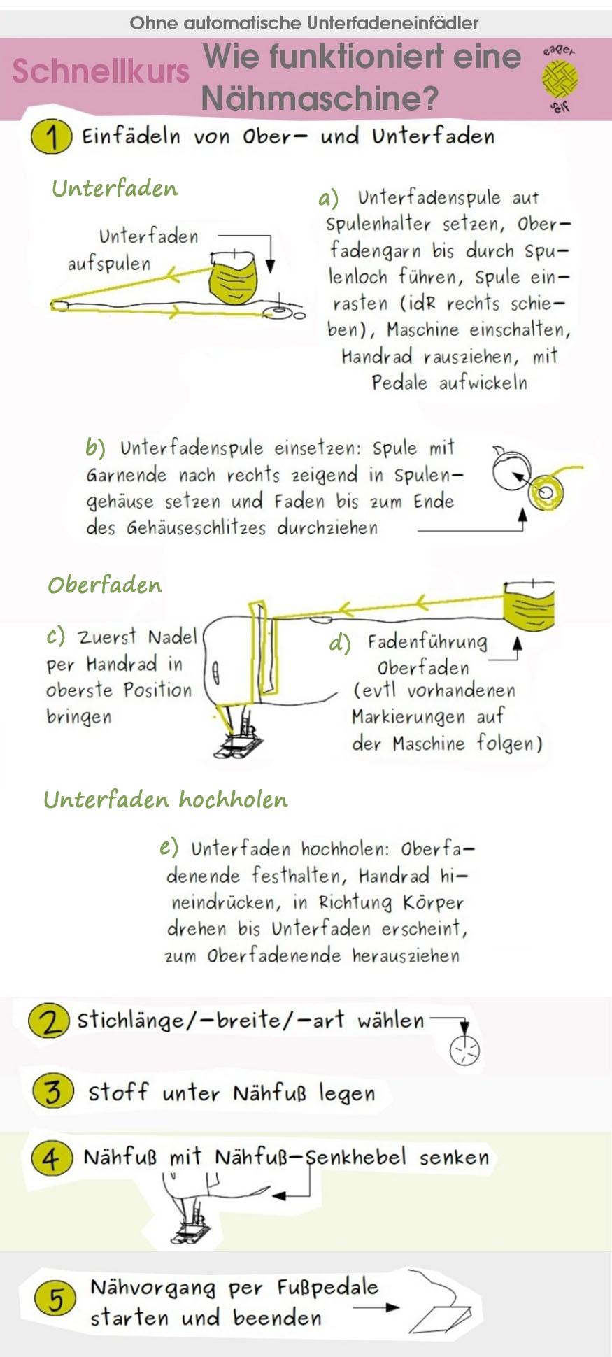 Wie funktioniert eine Nähmaschine Anleitung