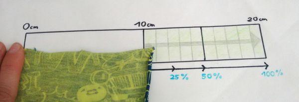 Elastizität bestimmen: Stoff nicht überdehnen
