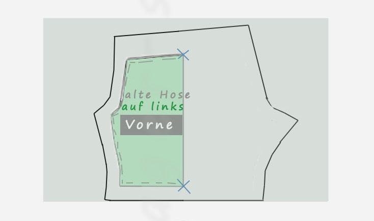 Schnittmuster erstellen Hose - Kopieren der Vorderseite