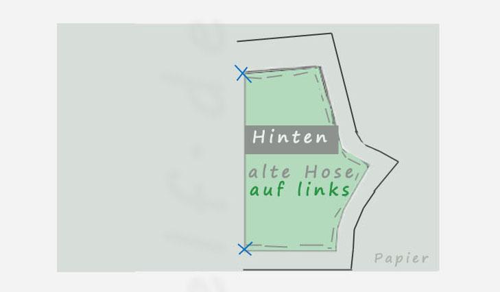 Schnittmuster erstellen - Kopieren der Hinterseite