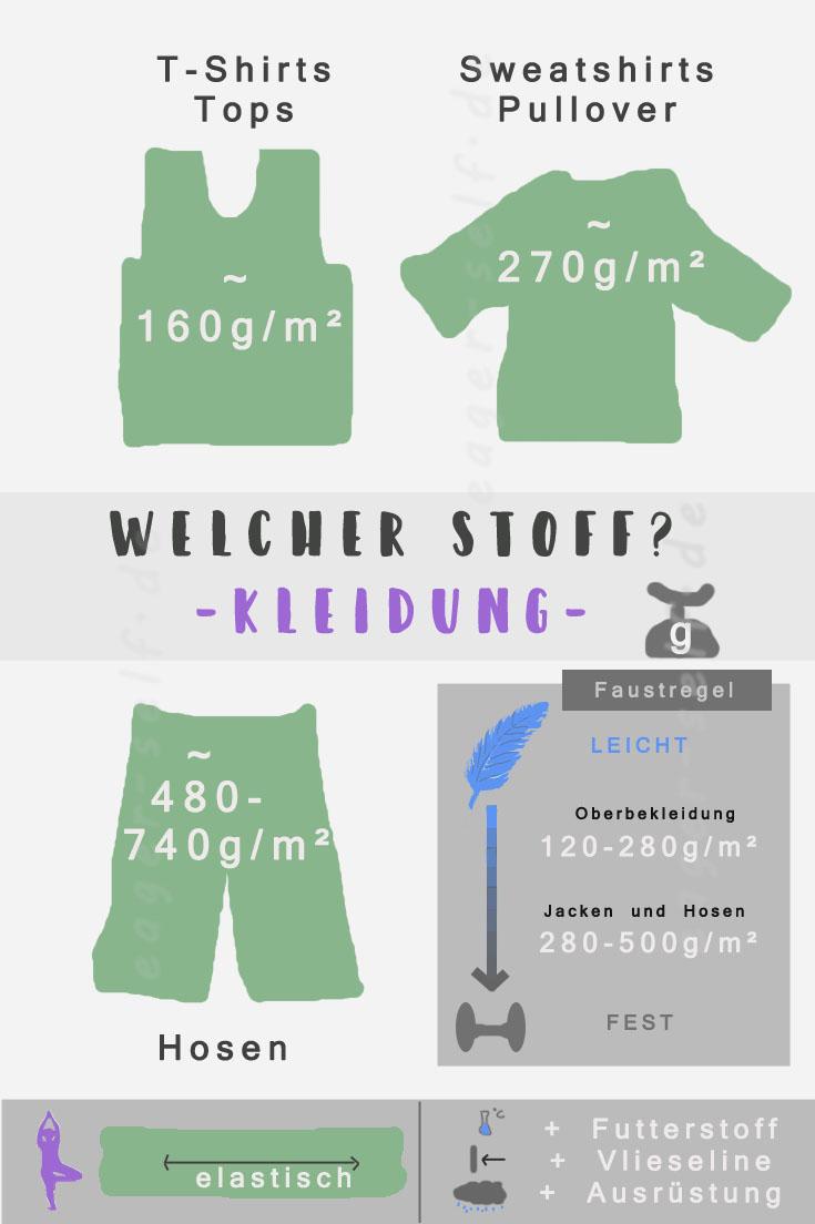 Kap. 6.3 | Welcher Stoff für welche Kleidung? • eager self