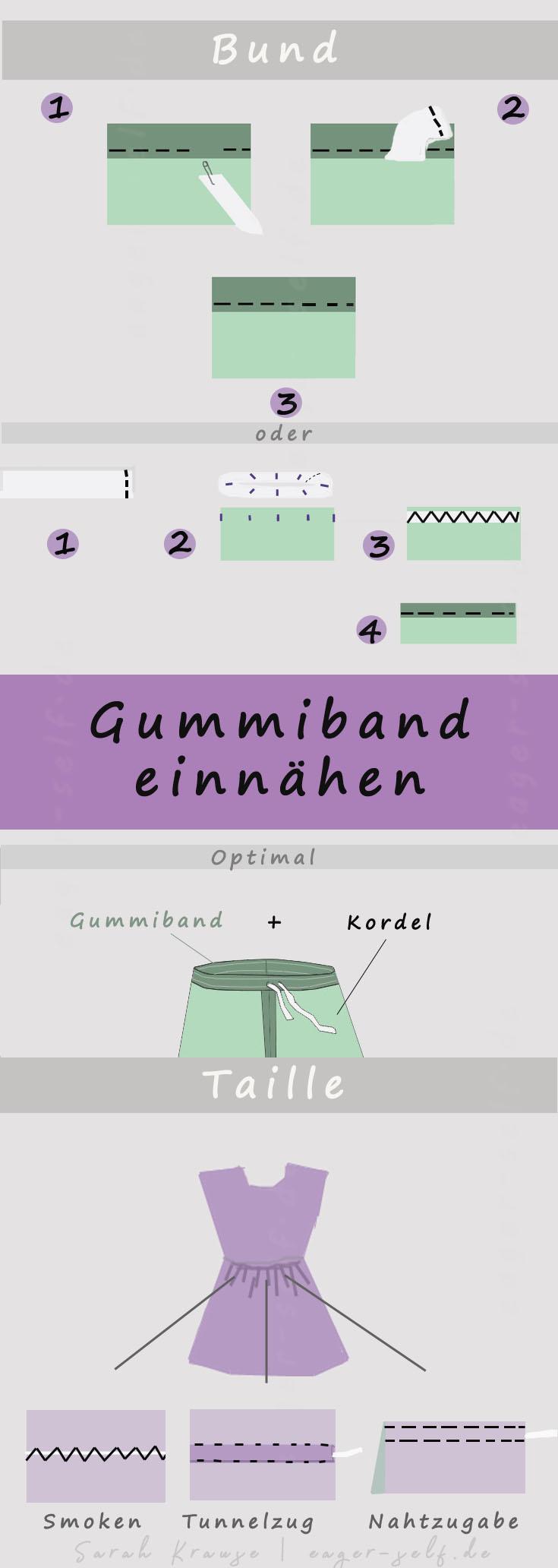 Gummiband einnähen - Die verschiedenen Weisen