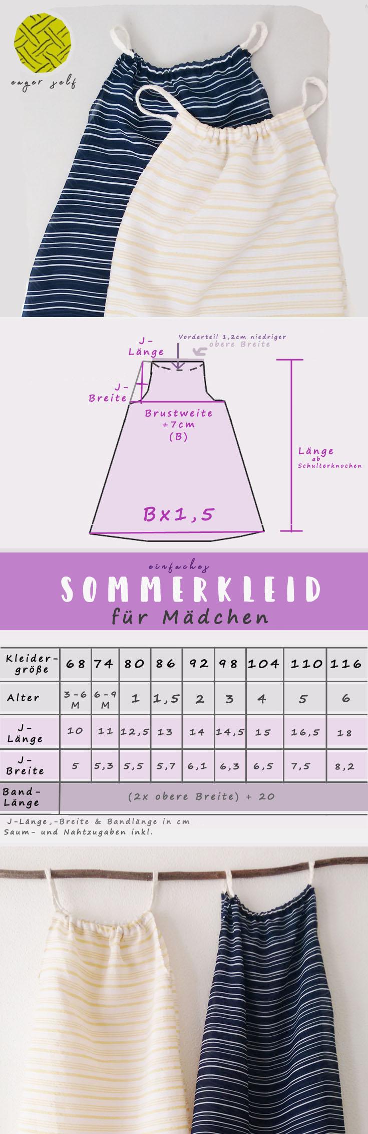 Kleid nähen für Mädchen - Anleitung für einfaches Sommerkleid ...