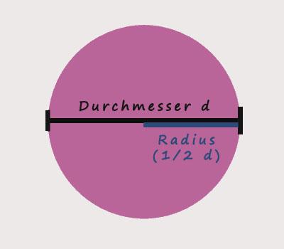 Durchmesser und Radius beim Kreis