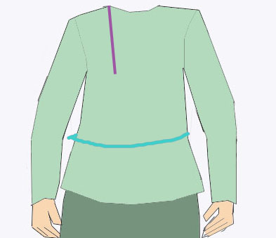 Brusttiefe messen - Nähen