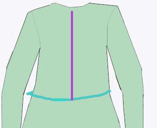 Rückenlänge messen - nähen