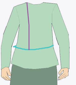 Taillenlänge messen - nähen